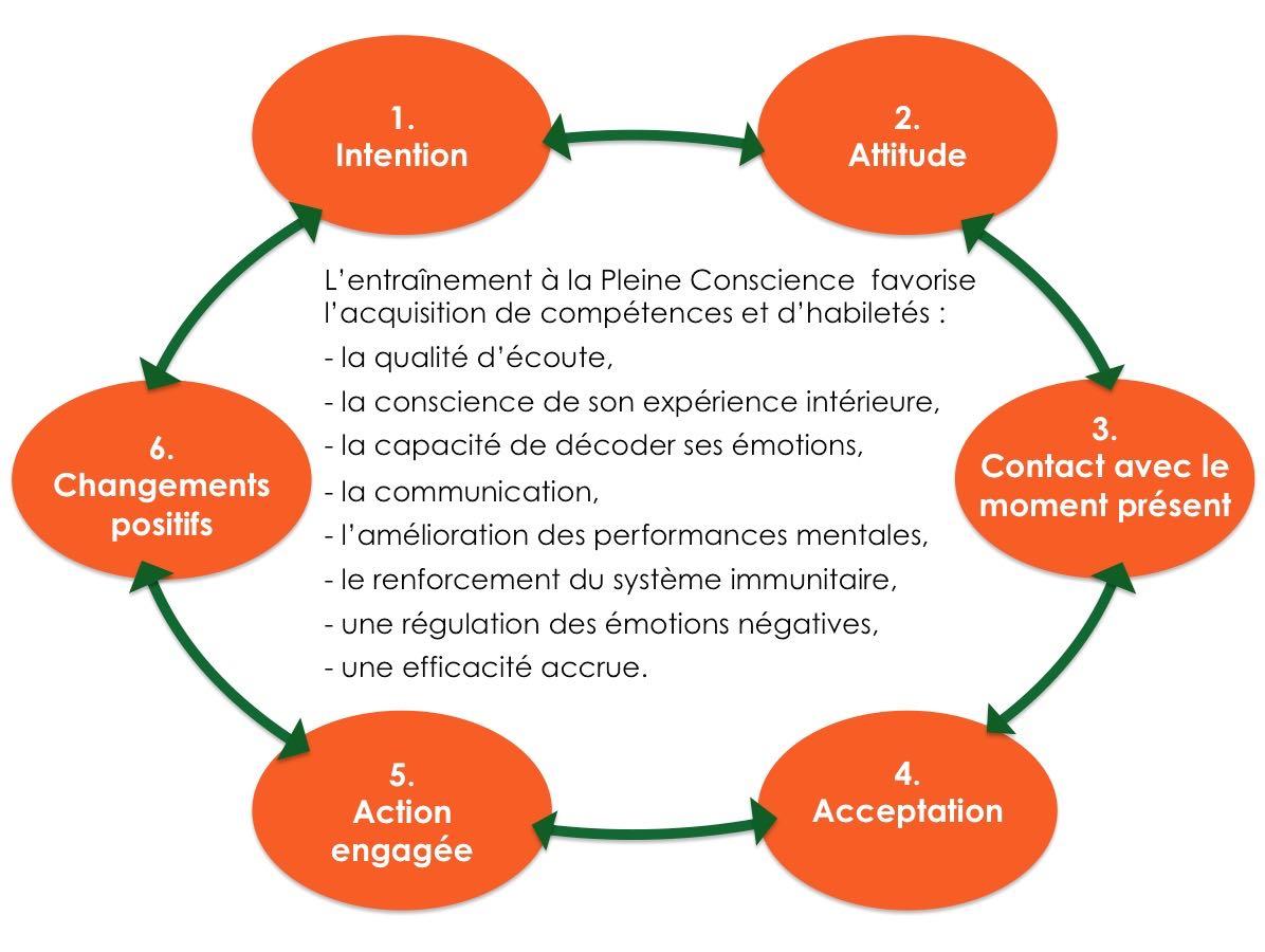 mindfullness2