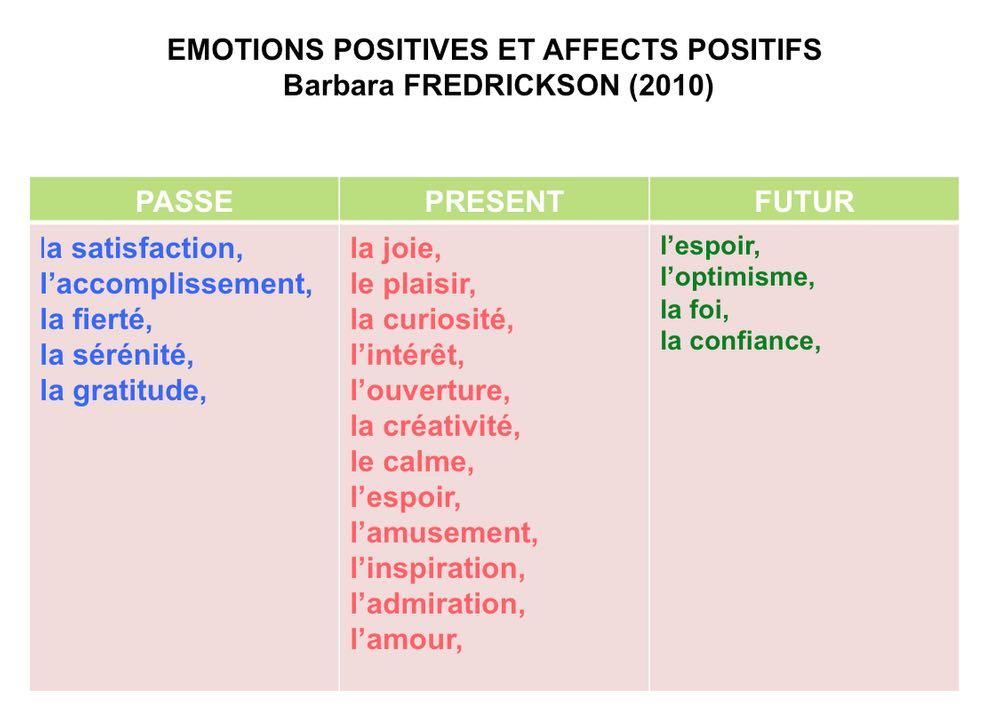 liste d'émotions positives